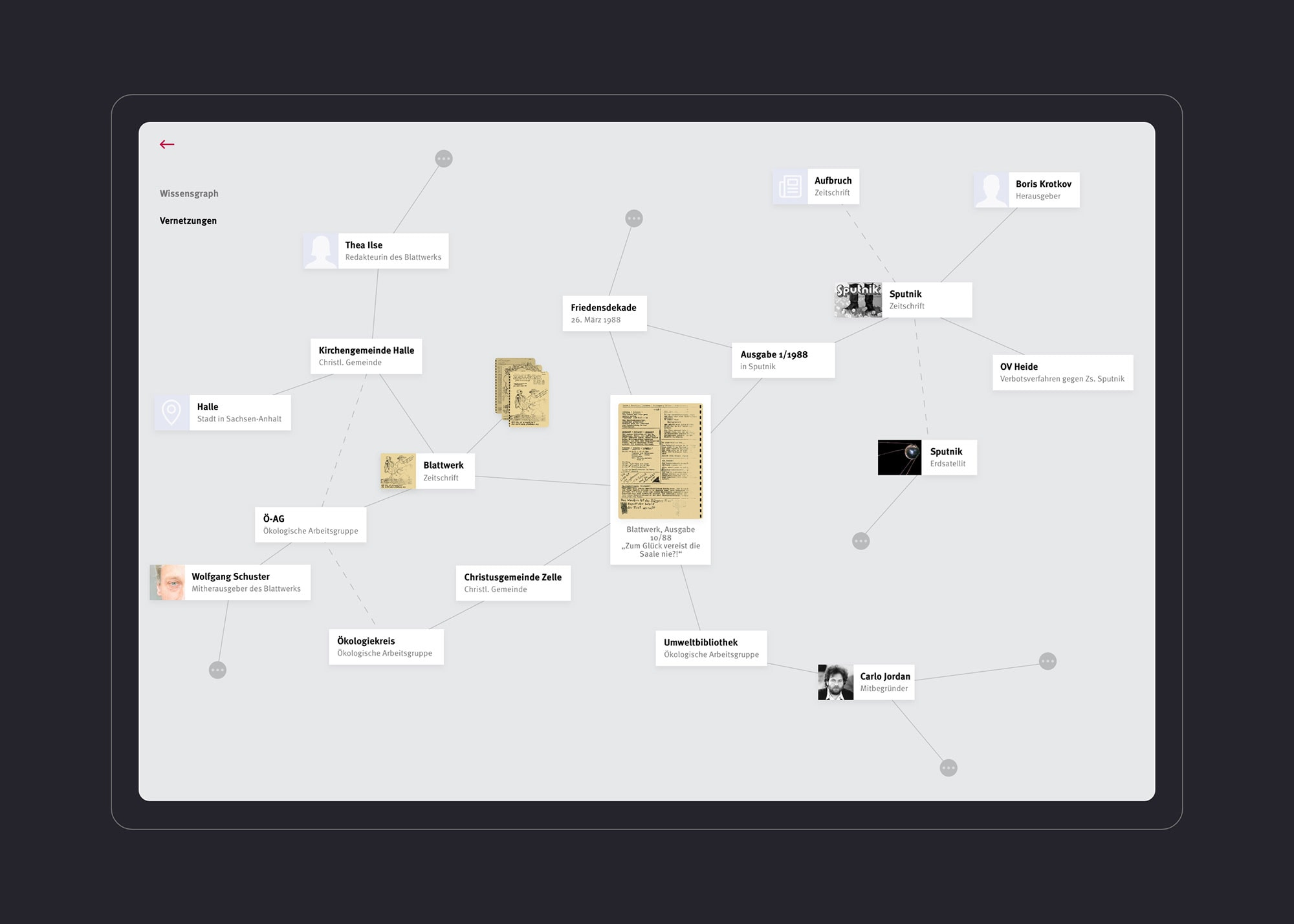 Big data visualization of Stasi knowledge graph