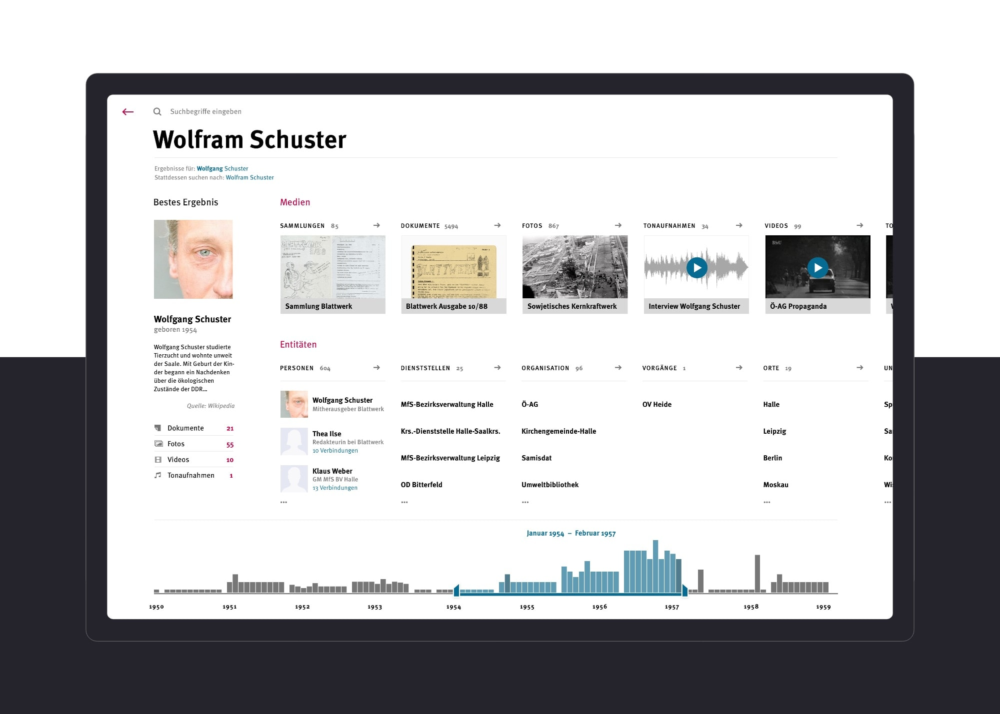 Data visualization concept of Stasi documents