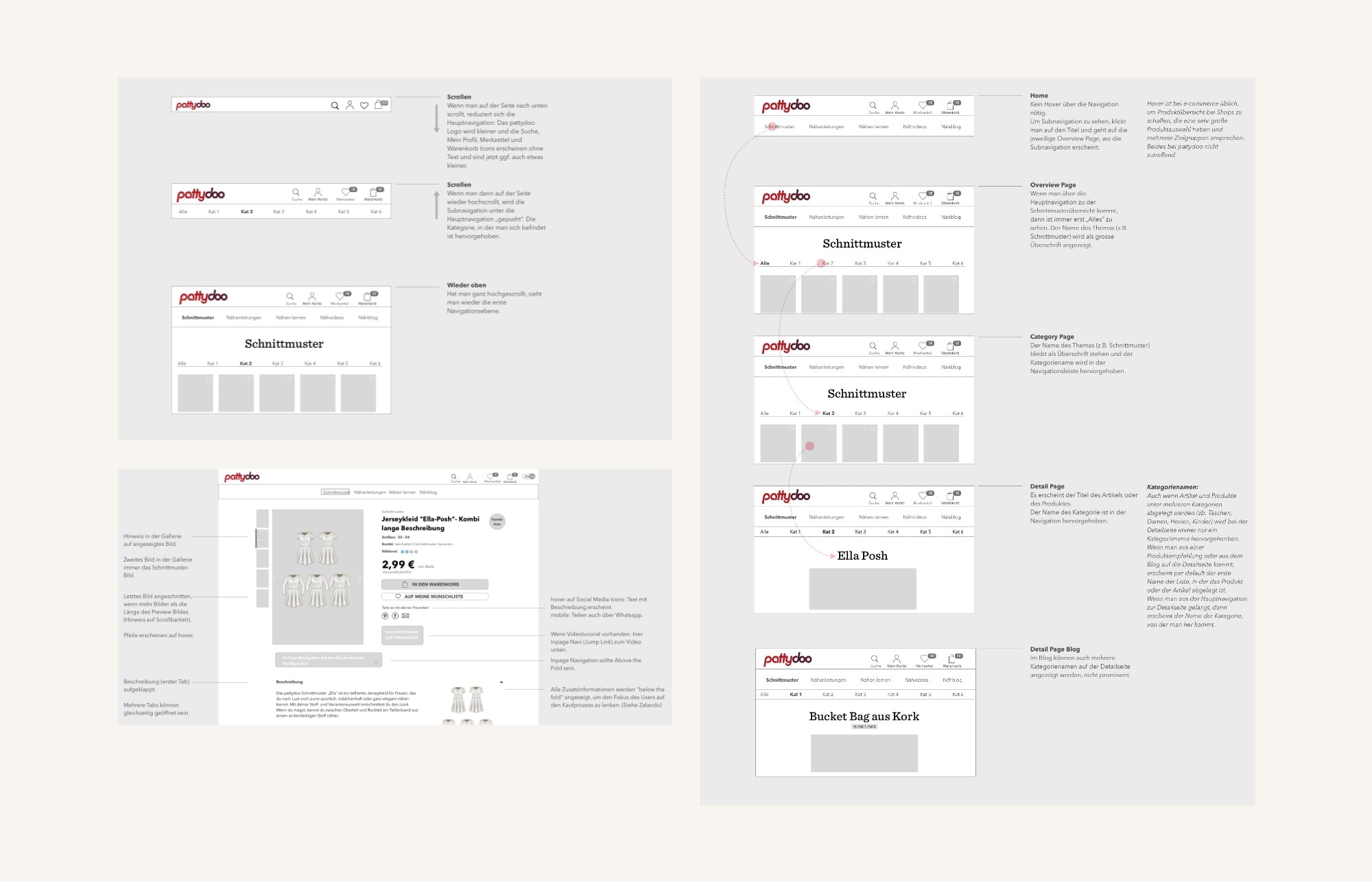 Wireframes show user flow of online-shop