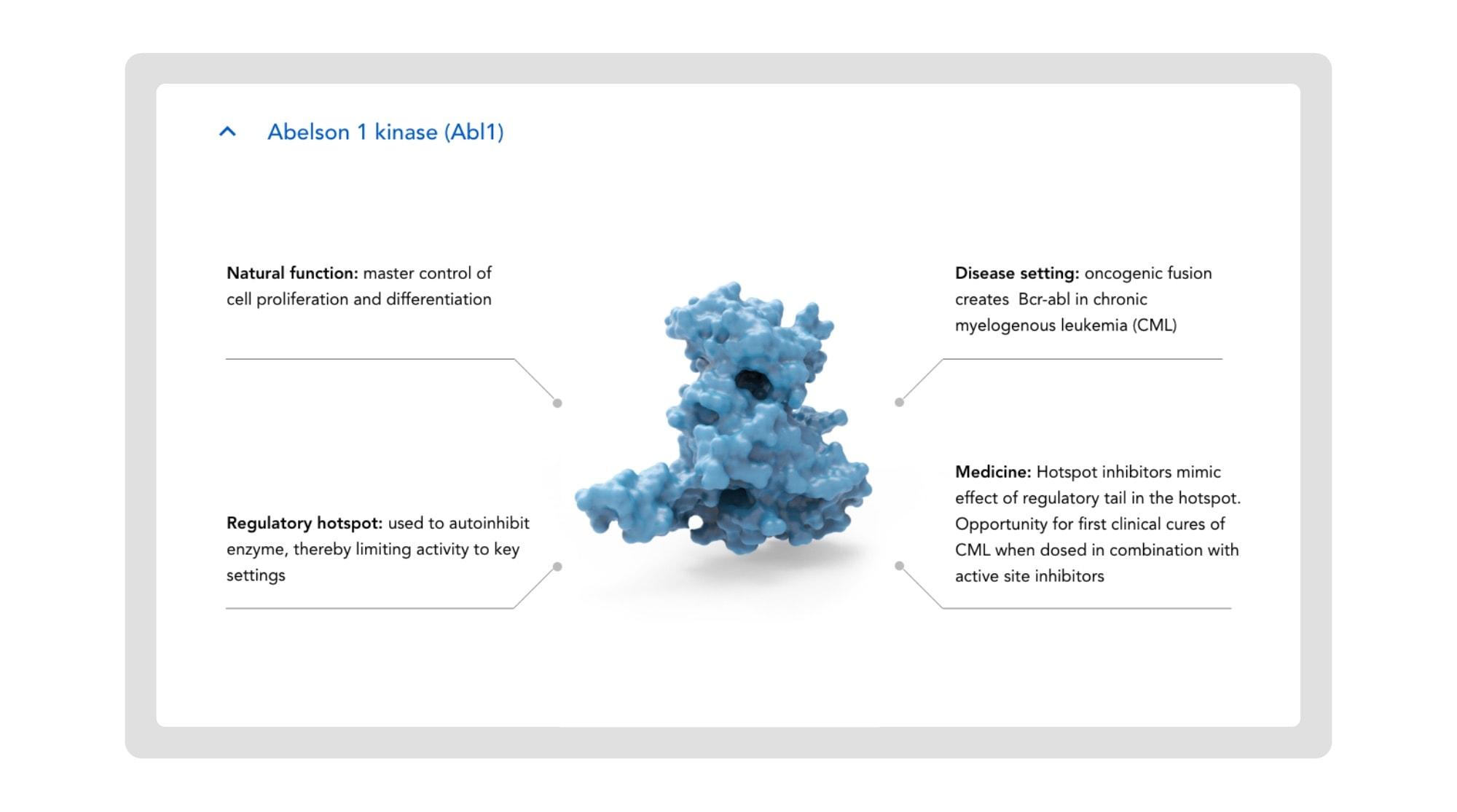 HotSpot Therapeutics Abelson 1 kinase protein with regulatory hotspot